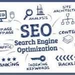 SEO Search Engine Optimization Dubai web design company in dubai - SEO Search Engine Optimization dubai 150x150 - Web Design Company in Dubai