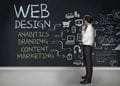 graphic design company in dubai and best web design company dubai